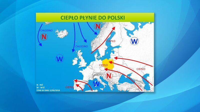Ciepło płynie do Polski